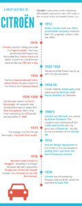 Citroen history