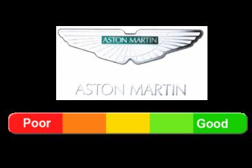 Aston Martin Reliability