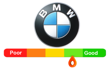 BMW Reliability