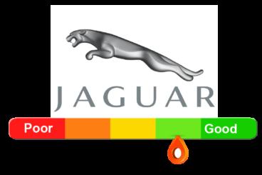 Jaguar Reliability