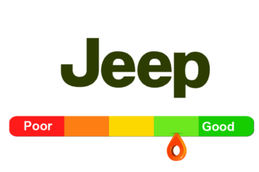 Jeep Reliability