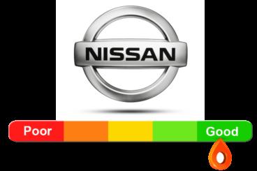 Nissan Reliability