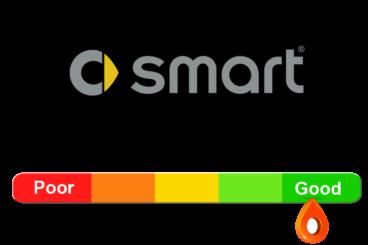 Smart Reliability
