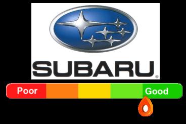 Subaru Reliability