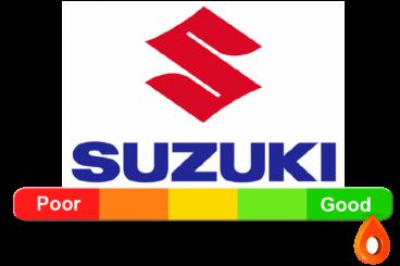 Suzuki Reliability