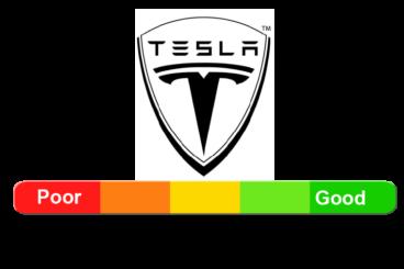 Tesla Reliability