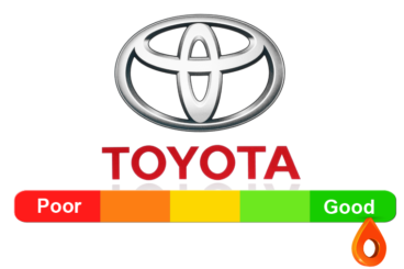 Toyota Reliability