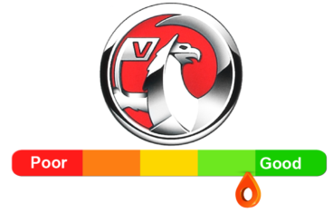Vauxhall Reliability