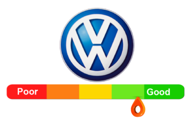 Volkswagen Reliability