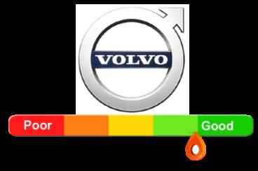 Volvo Reliability